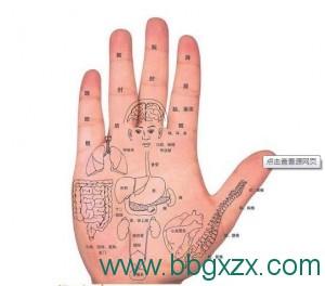 手的学问-每个手指所代表的人体器官