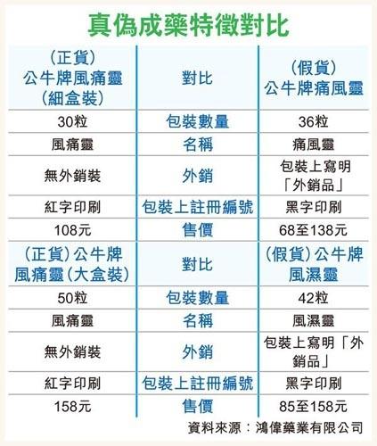 香港买药需要注意的几点,可千万别被黑咯